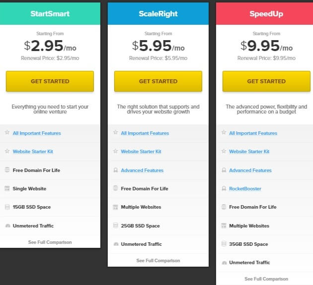 fastcomet pricing table: - Get a FastComet Coupon and discount codes