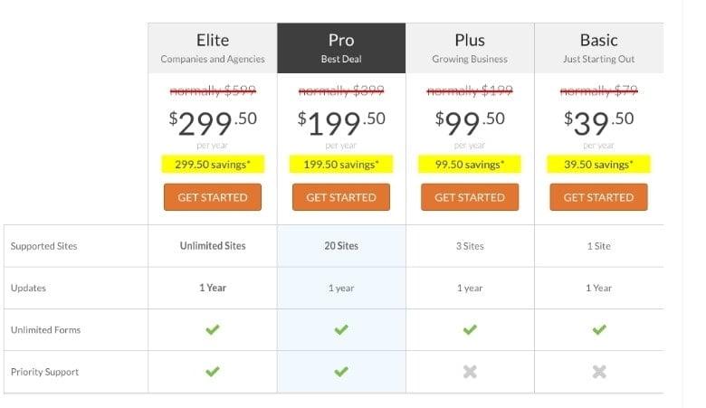 wordpress wpform pricing