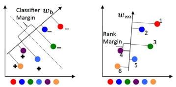 classifier_vs_ranking_fn